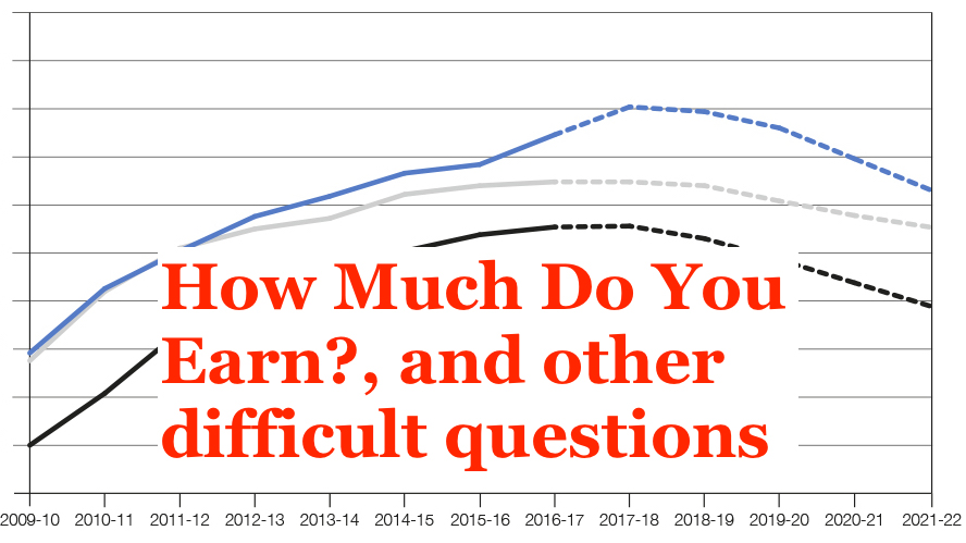 How Much Do You Earn?, and other difficult questions for a consultant